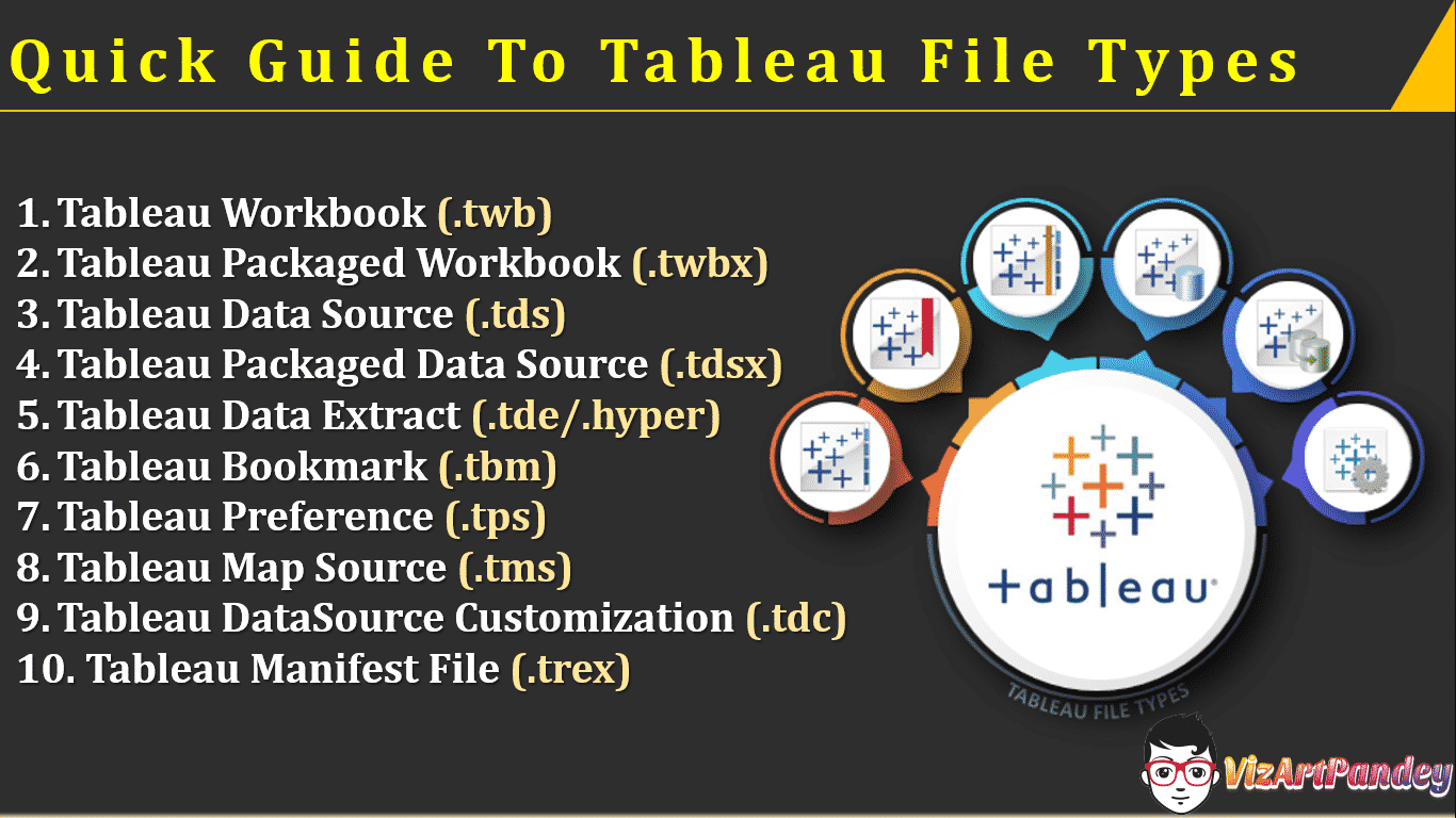 A Quick Guide To Tableau File Types Welcome To Vizartpandey